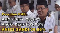 "Presiden PKS ""Exit Poll Anies Sandi menang 39,86%"""